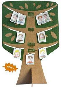 Papp-Bastel-Set 'Mein Stammbaum' - Pirouette Cacahouete