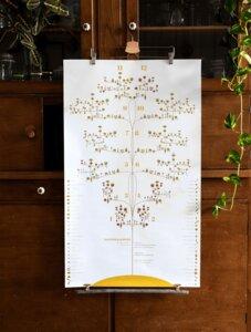 Saisonkalender Obst & Gemüse / Design Recycling Plakat / 100 x 60 cm - umtüten