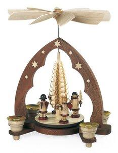 Pyramide Geschenkeengel für 4 Pyramidenkerzen   - Müller Seiffen